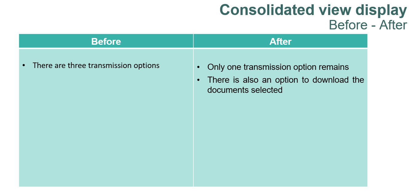 Consolidated view transmission Before-After.PNG
