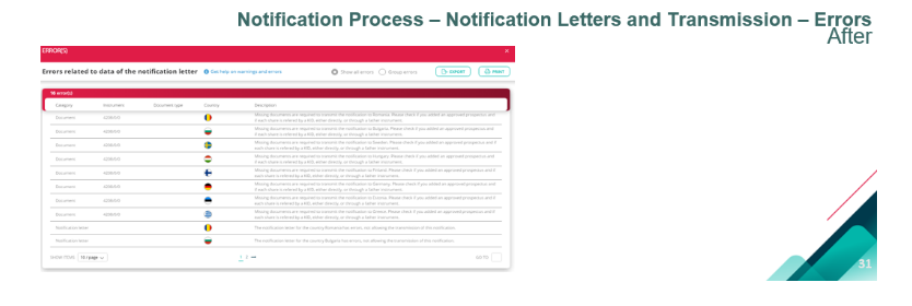 Notification letters - Errors = After.PNG
