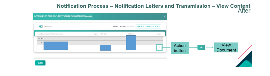 Notification letters - View Content = After.PNG