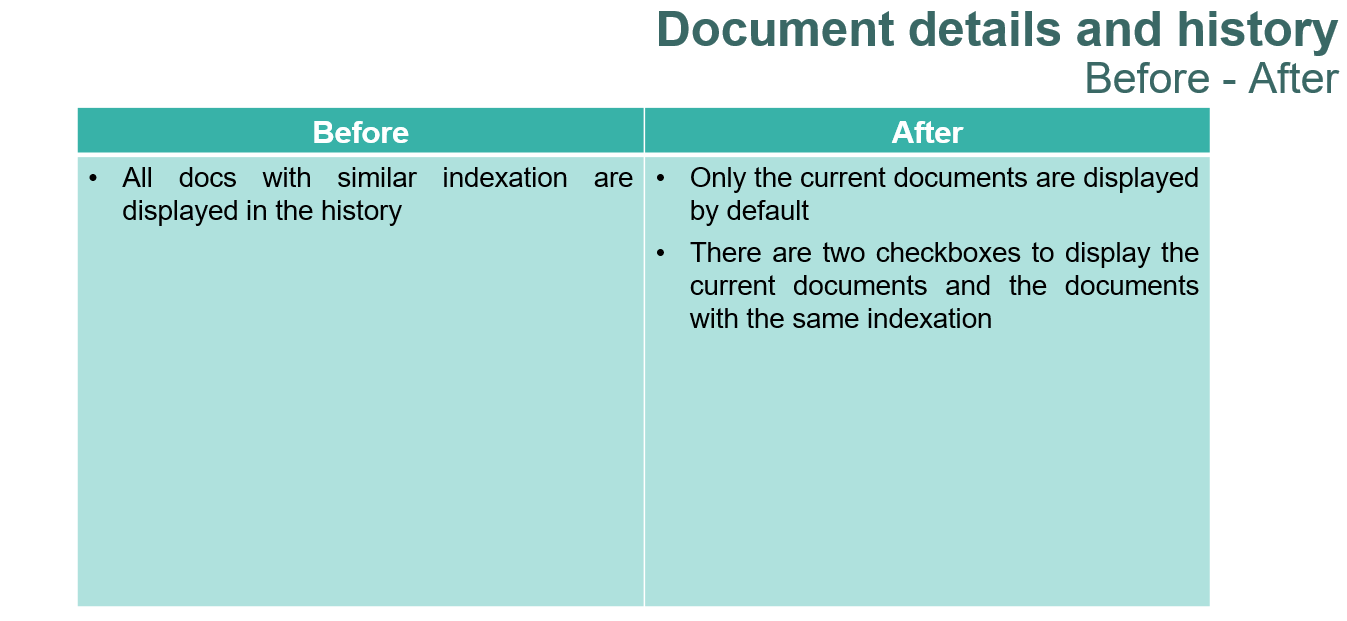Document details and history Before-After.PNG